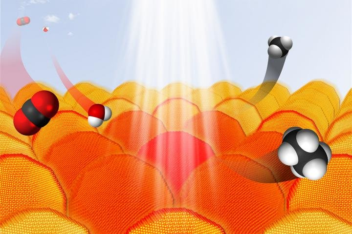 Carbon-Recycling System: Two-Electron Chemical Reactions Using Light Energy, Gold